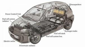 تطبيق عملي لاستخدام المكثفات الفائفة بدلاً من بطاريات السيارة التقليدية