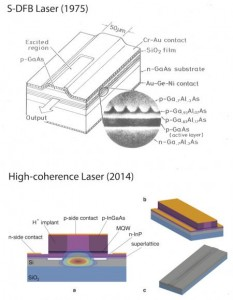 1-anewlaserfor