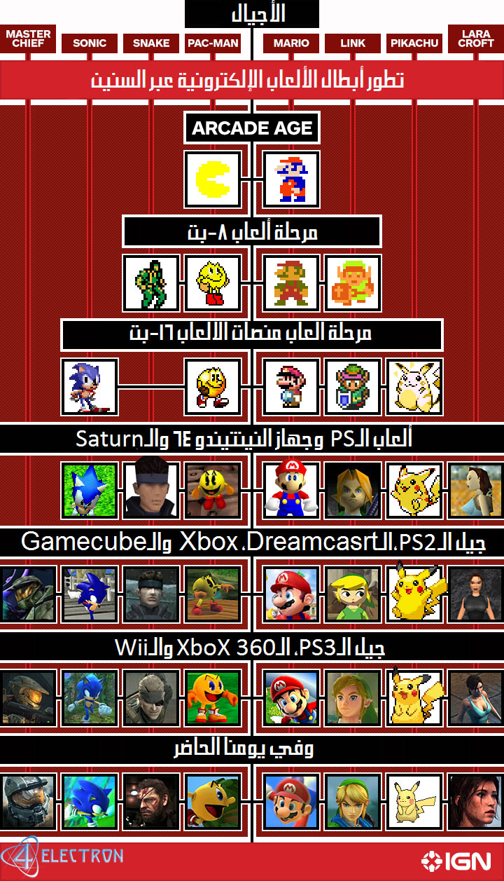 Video-Game-Heroes-Over-the-Years-Fixed