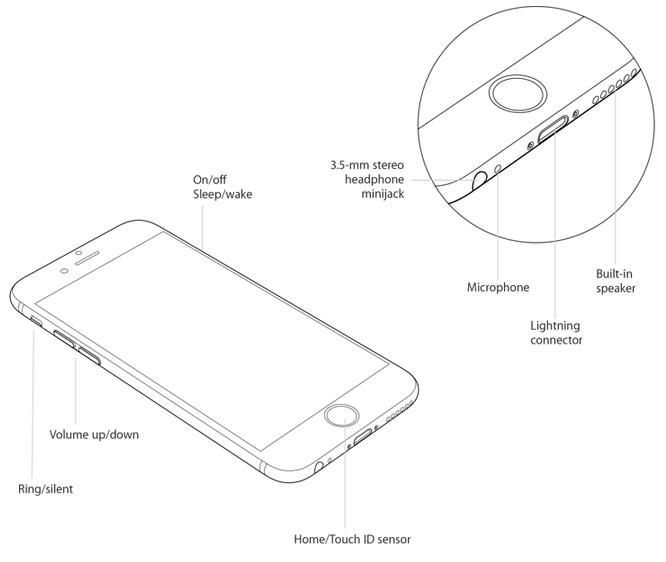 iphone-6-bottons
