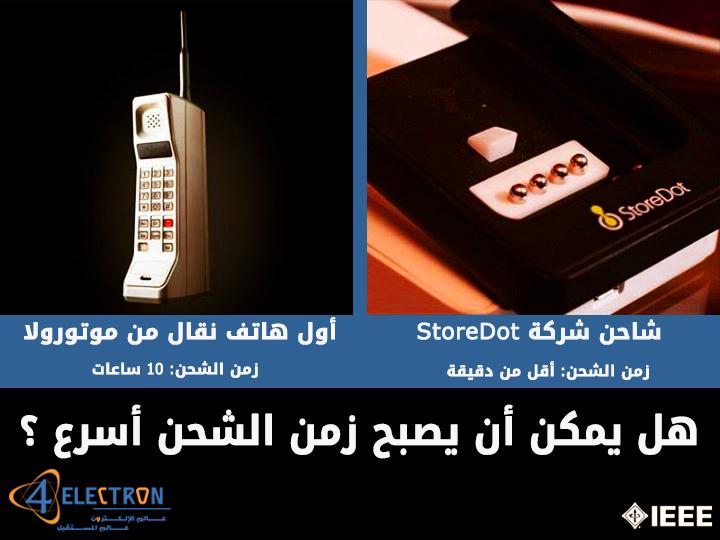 زمن-شحن-الهواتف-النقالة