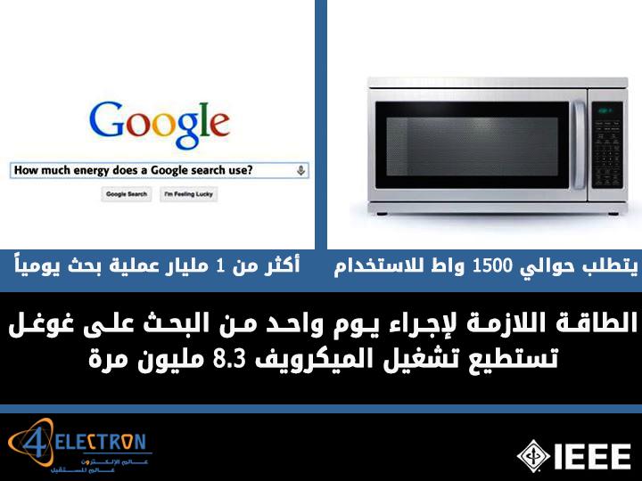 إنفوغرافيك-طاقة-تشغيل-غوغل