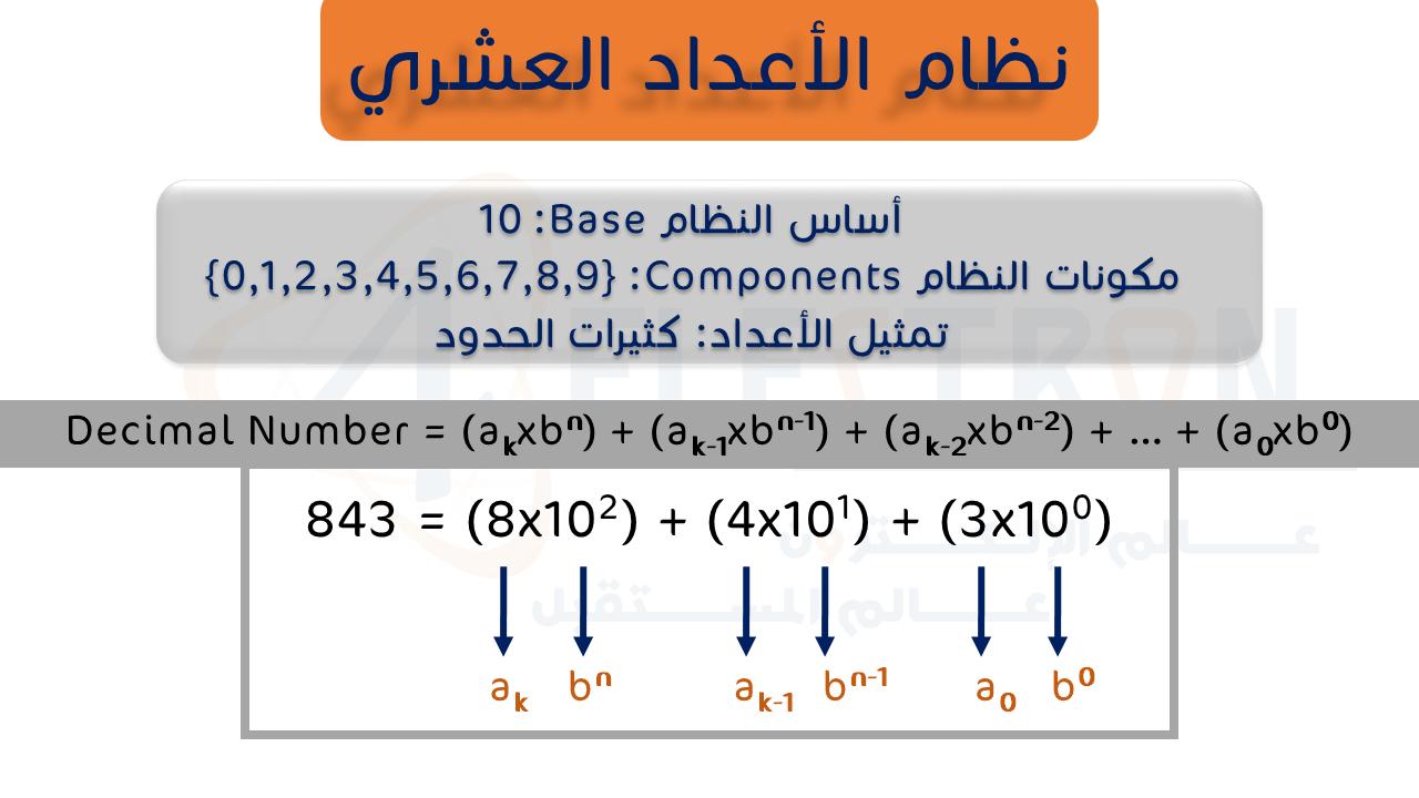 decimal-4electron