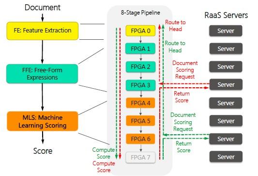 FPGAworkflow