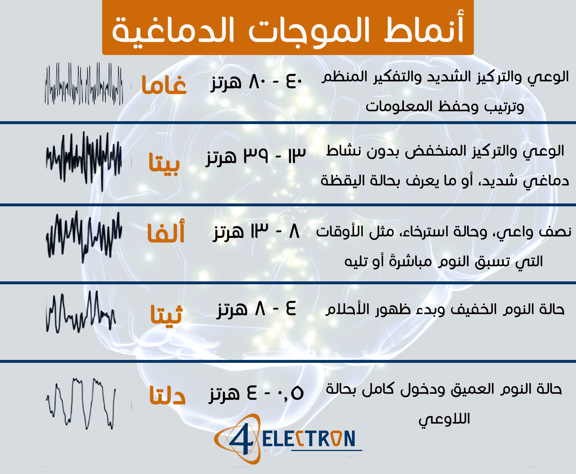 brain-waves-4electron