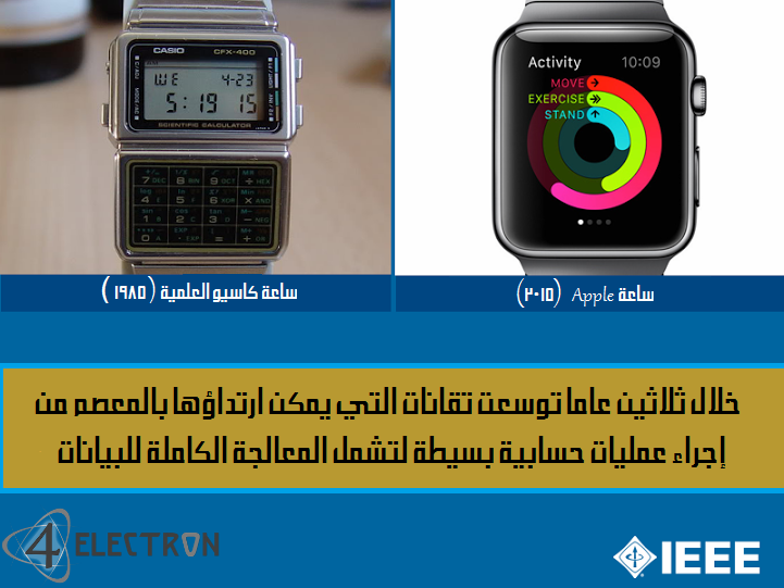 ieee-comparison_March16