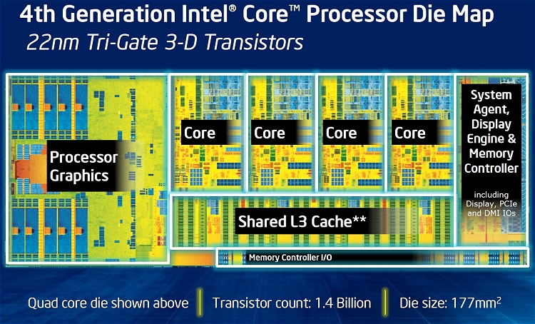 intel_4th_haswell_4electron_2